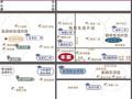 金达源时代广场交通图
