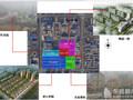 梅园三期交通图