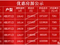恒大黄河生态城双11特价28楼4室2厅216平157.2万