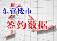 2018年11月20日垦利期房商品房签约102套 现房商品房签约8套